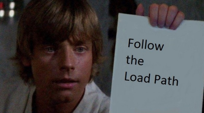 Follow the Load Path Luke